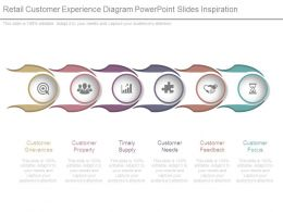 Retail Customer Experience Diagram Powerpoint Slides Inspiration