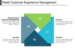 Retail Customer Experience Management Ppt Powerpoint Presentation Layouts Introduction Cpb