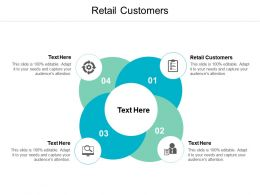 Retail Customers Ppt Powerpoint Presentation Slides Backgrounds Cpb