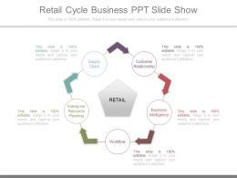 Retail Cycle Business Ppt Slide Show
