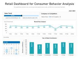 Retail Dashboard For Consumer Behavior Analysis
