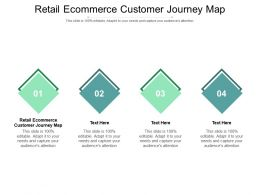 Retail Ecommerce Customer Journey Map Ppt Powerpoint Presentation Portfolio Graphics Cpb