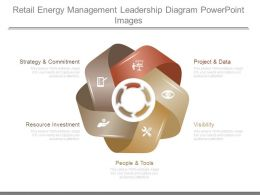 Retail Energy Management Leadership Diagram Powerpoint Images