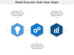 Retail Execution Bulb Gear Graph