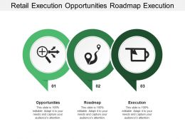 Retail Execution Opportunities Roadmap Execution