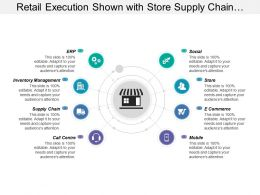 Retail Execution Shown With Store Supply Chain E-Commerce And Social Image