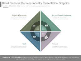 retail financial services industry presentation graphics