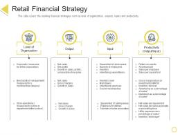 Retail Financial Strategy Retail Positioning STP Approach Ppt Powerpoint Presentation Styles Graphics