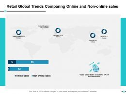 Retail Global Trends Comparing Online And Non Online Sales Ppt Slides Example