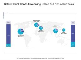 Retail Global Trends Comparing Online And Non Online Sales Retail Sector Overview Ppt Style