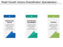 Retail Growth Vectors Diversification Specialization Acquisitions Mergers Alliances Concessions