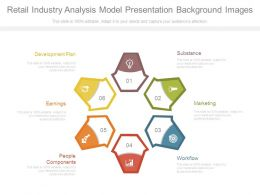 Retail Industry Analysis Model Presentation Background Images
