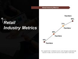 Retail Industry Metrics Ppt Powerpoint Presentation Layouts Graphics Download Cpb