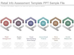 Retail Info Assessment Template Ppt Sample File