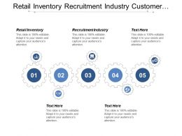 Retail Inventory Recruitment Industry Customer Lifetime Value Financial Analysis Cpb