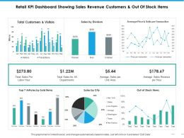 Retail Kpi Dashboard Showing Sales Revenue Customers And Out Of Stock Items