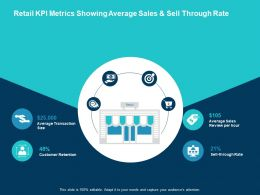 Retail Kpi Metrics Showing Average Sales And Sell Through Rate Ppt Slides Ideas