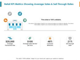 Retail KPI Metrics Showing Average Sales And Sell Through Rates Ppt Slides