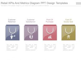 Retail Kpis And Metrics Diagram Ppt Design Templates