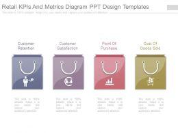 retail_kpis_and_metrics_diagram_ppt_design_templates_Slide01