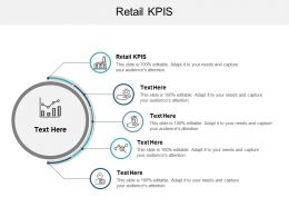 Retail KPIS Ppt Powerpoint Presentation Gallery Shapes Cpb