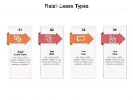 Retail Lease Types Ppt Powerpoint Presentation Ideas Show Cpb