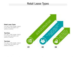 Retail Lease Types Ppt Powerpoint Presentation Model Tips Cpb