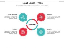 Retail Lease Types Ppt Powerpoint Presentation Styles Diagrams Cpb