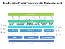 Retail Lending Process Framework With Risk Management