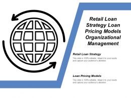 Retail Loan Strategy Loan Pricing Models Organizational Management Cpb