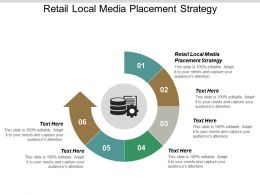 Retail Local Media Placement Strategy Ppt Powerpoint Presentation Professional Designs Cpb
