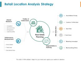 Retail Location Analysis Strategy Market Research Ppt Powerpoint Presentation Designs