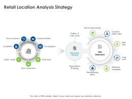 Retail Location Analysis Strategy Ppt Powerpoint Presentation Infographics Portrait