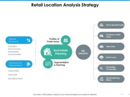 Retail Location Analysis Strategy Ppt Professional Slide Download
