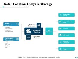 Retail Location Analysis Strategy Ppt Slides Infographic Template