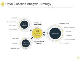Retail Location Analysis Strategy Retail Positioning STP Approach Ppt Powerpoint Presentation Portfolio Icons