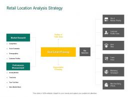 Retail Location Analysis Strategy Retail Sector Evaluation Ppt Powerpoint Slides Graphics