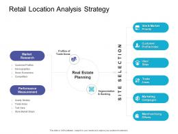 Retail Location Analysis Strategy Retail Sector Overview Ppt Show Diagrams