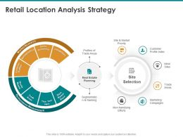 Retail Location Analysis Strategy Trade Areas Ppt Powerpoint Presentation Infographic Template