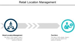 Retail Location Management Ppt Powerpoint Presentation Model Tips Cpb