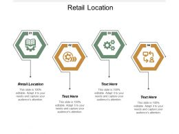 Retail Location Ppt Powerpoint Presentation Icon Images Cpb