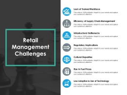Retail Management Challenges Ppt Professional Designs Download