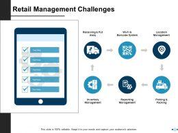 Retail Management Challenges Ppt Slides Inspiration
