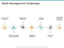 Retail Management Challenges Regulatory Implications Ppt Powerpoint Presentation Slides