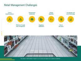 Retail Management Challenges Retail Sector Evaluation Ppt Powerpoint Presentation File