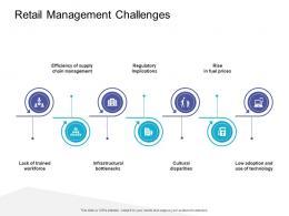 Retail Management Challenges Retail Sector Overview Ppt Portfolio Clipart Images