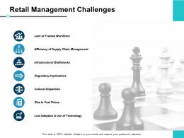 Retail Management Challenges Slide2 Ppt Slides Infographics