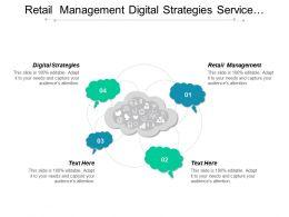 Retail Management Digital Strategies Service Management Multi Channel Advertising Cpb