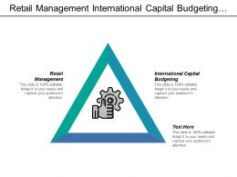 Retail Management International Capital Budgeting Team Management Leadership Program Cpb