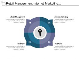 Retail Management Internet Marketing Performance Strategy Six Sigma Cpb